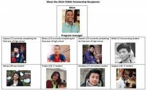 FONAI Sponsor recipients 2016